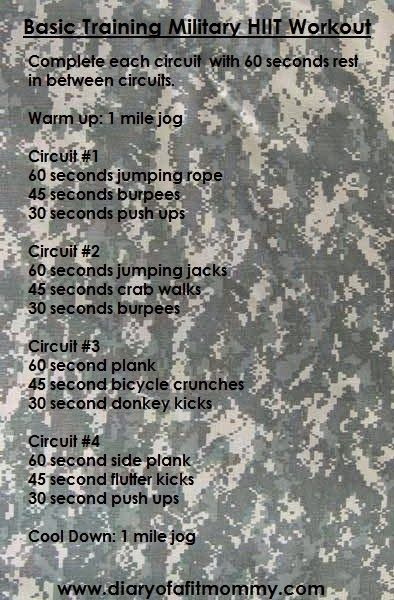 Basic Training Military Inspired HIIT Workout