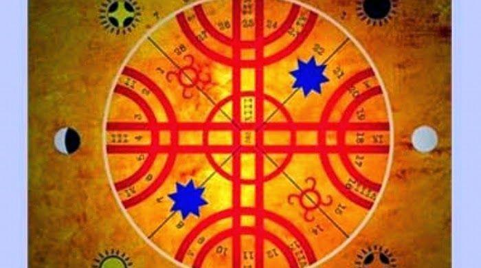 Piedra del Aguila.-: El Año Nuevo mapuche será feriado para integrantes...