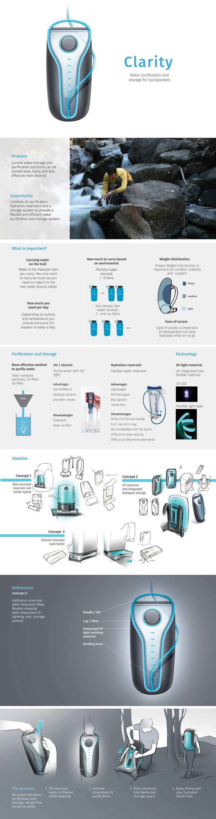 Clarity, water purification and stroage on Behance