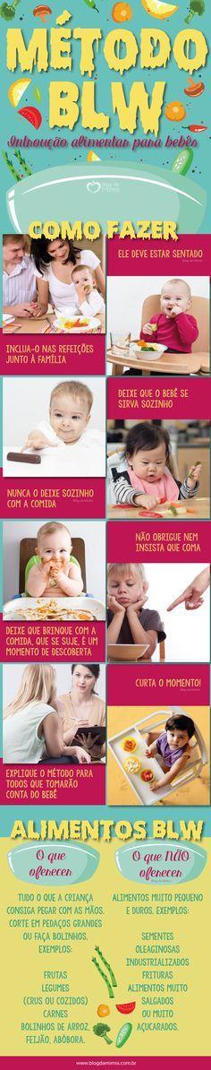 Esqueça a papinha, o método BLW (baby led weaning - desmame guiado pelo bebê) consiste em oferecer a comida em pedaços para que o seu bebê se sirva sozinho. A prática alimentar sugere que o bebê coma no seu ritmo…