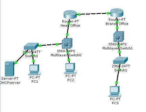 List of Important Cisco Router Configuration Commands