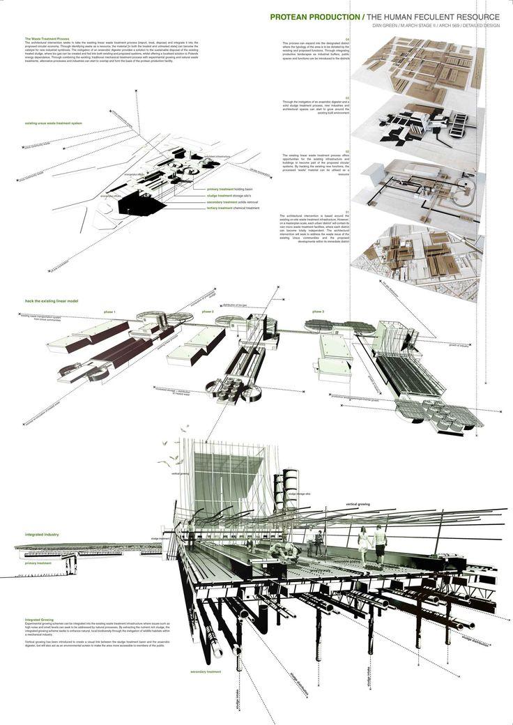 128 best james corner map images on pinterest architecture matter of surface stan allen diagrams google search publicscrutiny Images