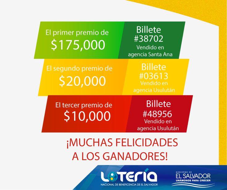 Loteria Nacional de Beneficencia de El Salvador resultados sorteo La Millonaria Nº 2059 del miercoles 25/11/15. http://wwwelcafedeoscar.blogspot.com/2015/11/loteria-nacional-de-el-salvador-resultado.html