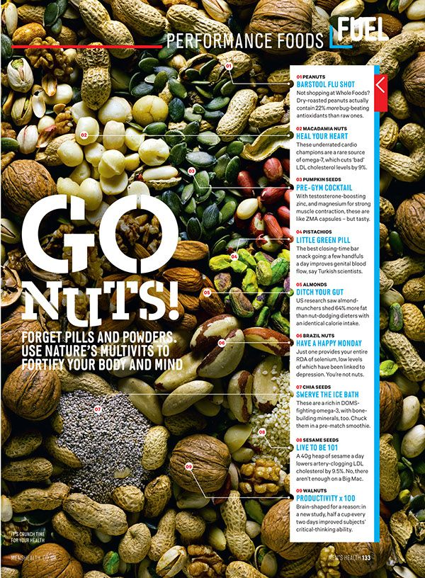 A collection of layouts for the Fuel section of Men's Health magazine UK from various different monthly editions