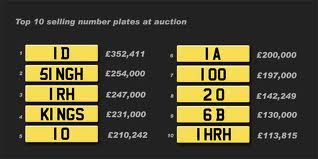 number plates at auction