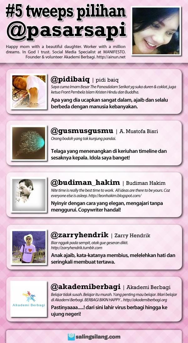 5 tweeps pilihan @pasarsapi