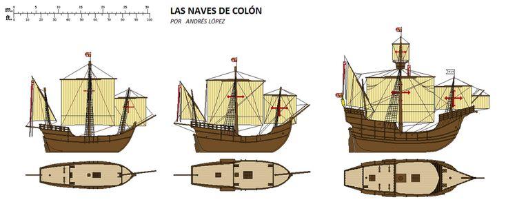 Las tres Carabelas de colon-1492