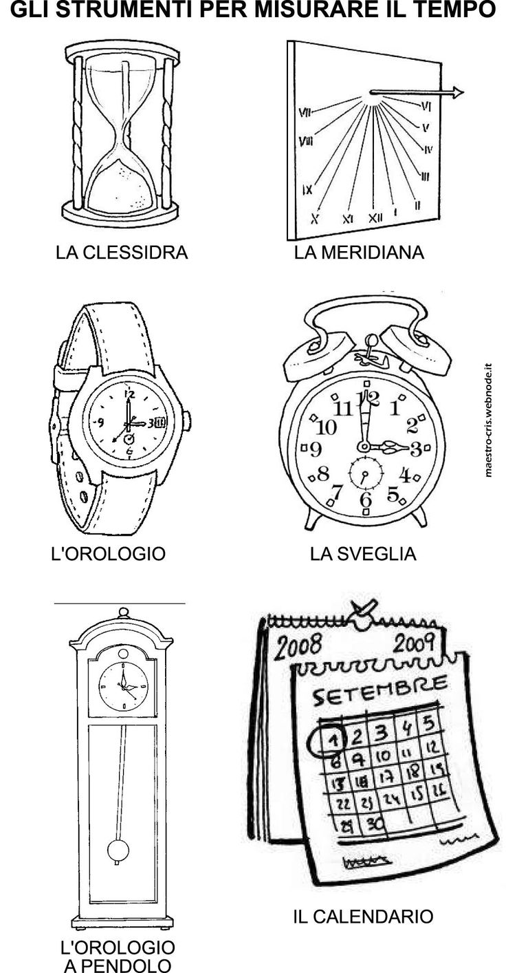 STRUMENTI PER MISURARE IL TEMPO CLESSIDRA MERIDIANA OROLOGIO.jpg