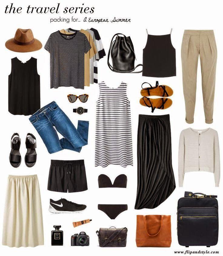 I want pretty: Lifestyle-¿Cómo empacar correctamente para un viaje? Para ver más tips da click en la imagen.