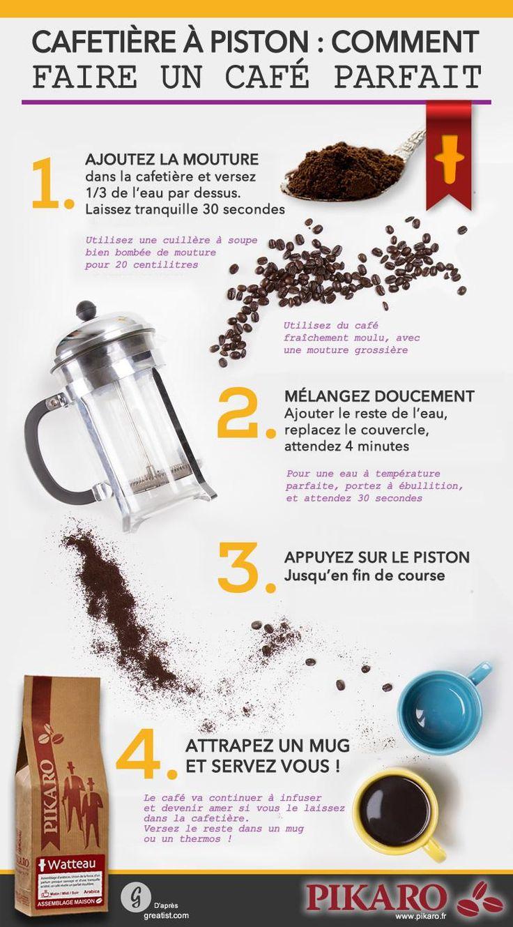 Cafetière à piston ou frenchPress : comment faire un café parfait ?