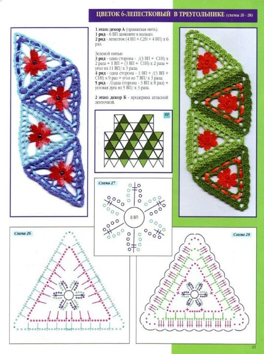 .How to use triangle motifs to make a top.
