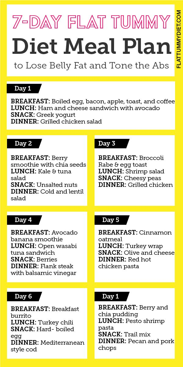7-day meal plan for a flat tummy Get a flat tummy and lose stomach pouch in 1 we…