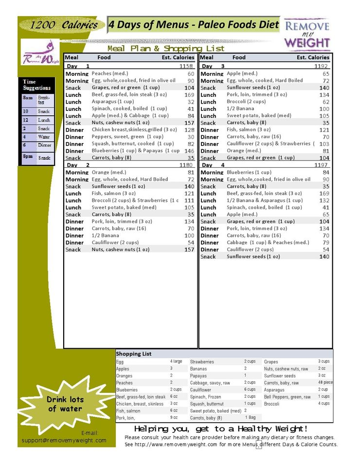 Free Download, Eat 1200 Calories a day to lose weight. Easy printable one page, full week, and includes a shopping list to meet your weight loss goals.