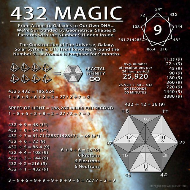 The Secret To The Universe Numerology Geometry Spirit Science
