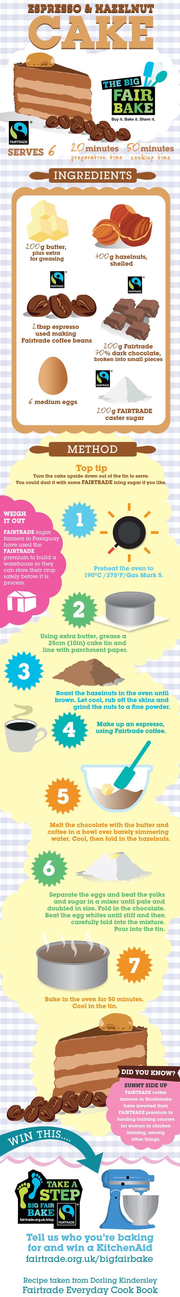 A handy infographic showing how to bake  espresso and hazelnut cake.        Visit www.fairtrade.org.uk/bigfairbake for more Fairtrade recipes.