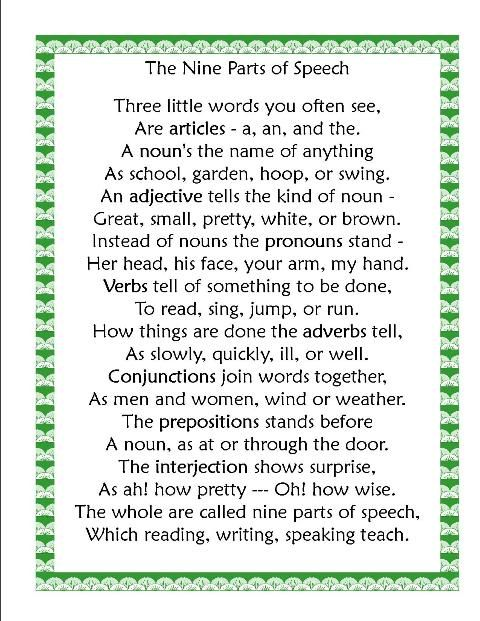 different poems to help you learn the parts of speech. Each one is a bit different, so choose the one you like best, download the PDF, print it out, and teach it to your children.