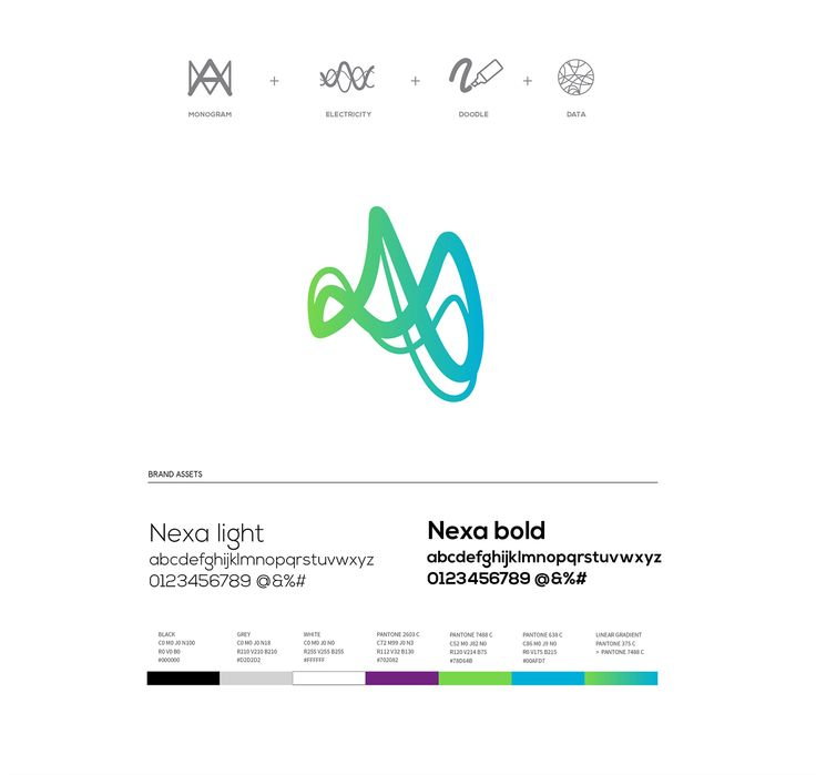 Aramis Lab brand design on Behance