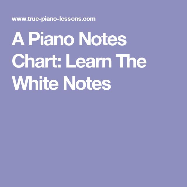 The 25+ best Piano keyboard layout ideas on Pinterest Reading - piano notes chart