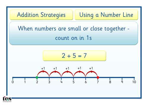 Number line strategies - Addition and Subtraction.pdf