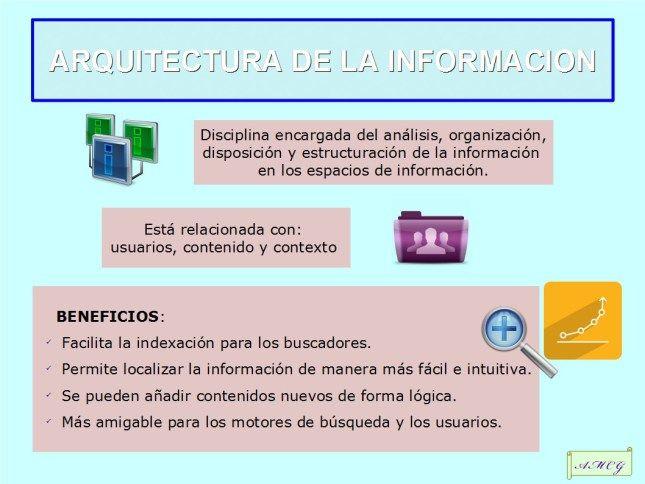 ¿Qué es la Arquitectura de la Informacion? || #ArquitecturadelaInformacion #accesibilidad #usabilidad #diseñoweb