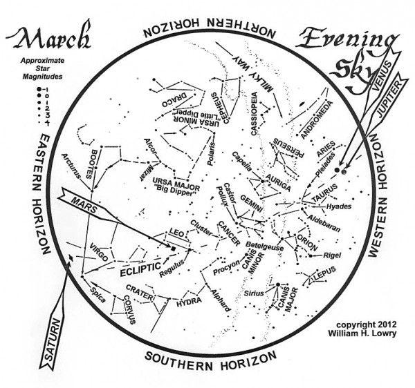 Cross-quarter days fall between solstice and equinox |  BDN Maine | Bangor Daily News
