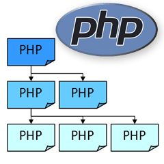 How to use PHP namespaces - YourHowTo.net