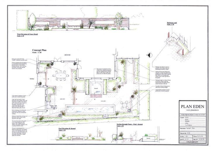 Concept Plan For Enclosed Medium Sized Garden