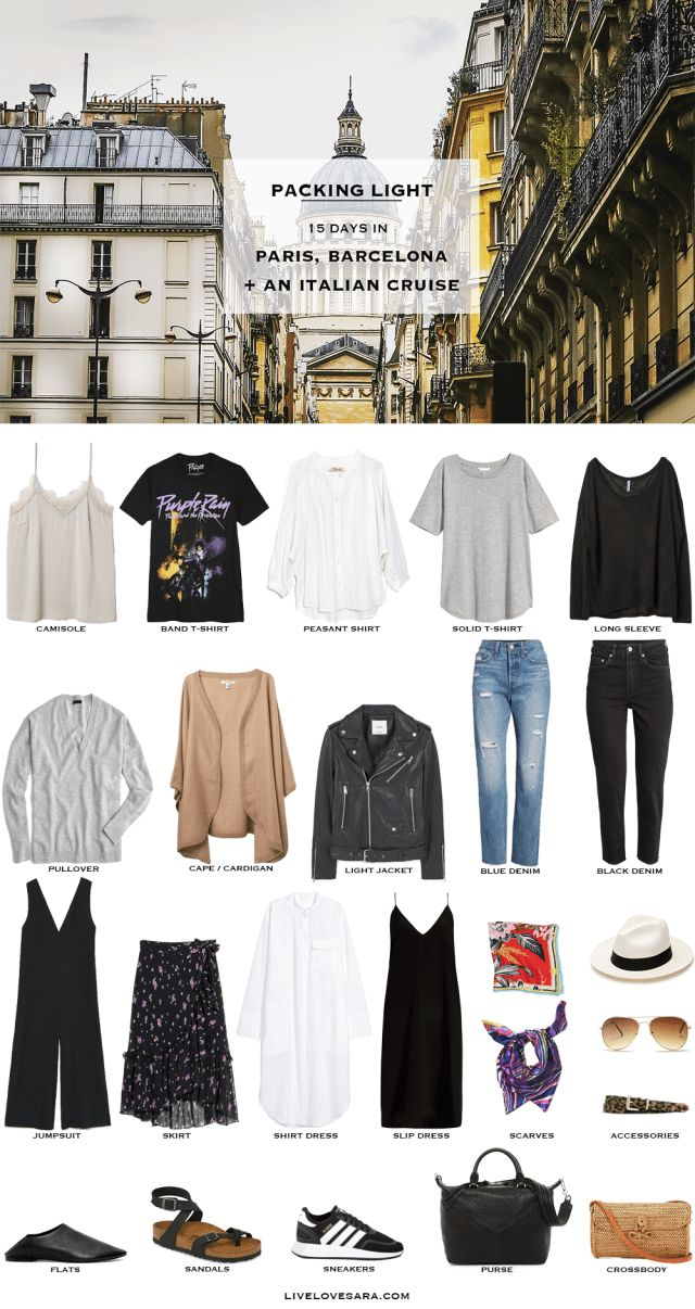 51 Best 2018 Travel Capsule Wardrobes And Outfits Images
