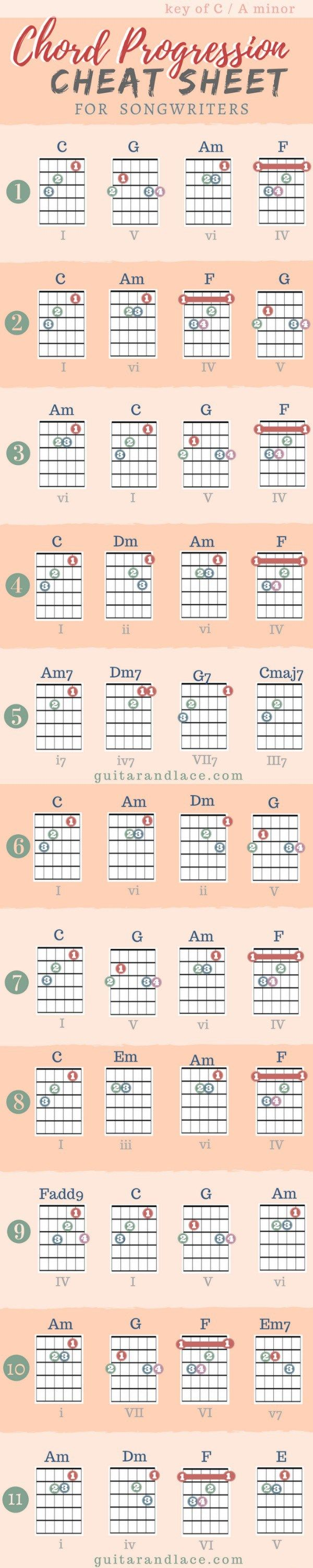 Free songwriting cheat sheets! guitar chord progressions, printables, lyric tips, guitar tips, songwriter tips!
