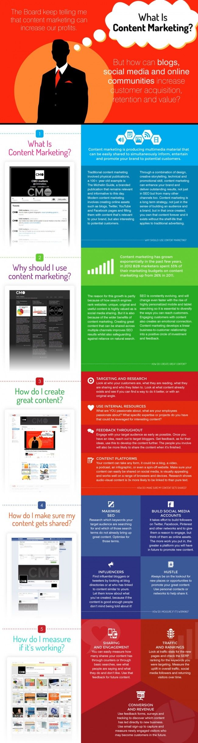 What is #contentmarketing? This #infographic explains the subject well! http://www.dotrising.com/2013/10/28/infographic-highlights-the-benefits-of-content-marketing/ via @dotrising