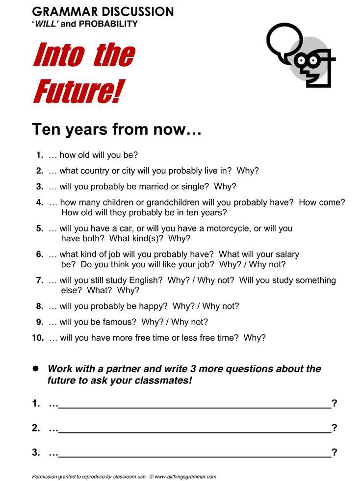 English Grammar Future: Will and Probability www.allthingsgrammar.com/future-will.html