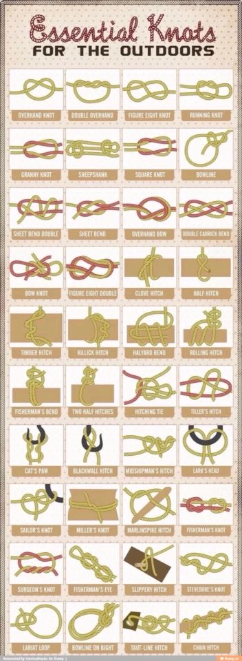 Essential Knots For The Outdoors!