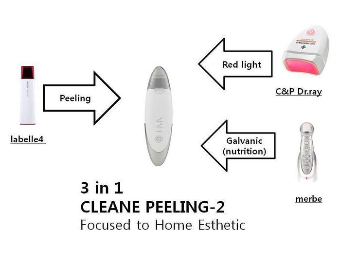 Ultrasonic Skin Scrubber Facial Skin Massage Deep Cleaner peeling ion USB GPKJ #GPKJ