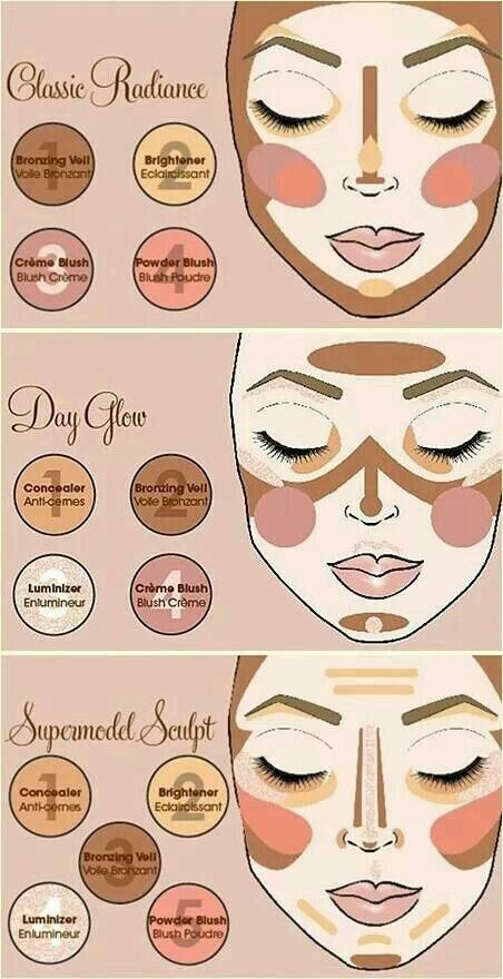 all day and night contouring. play into the lighting