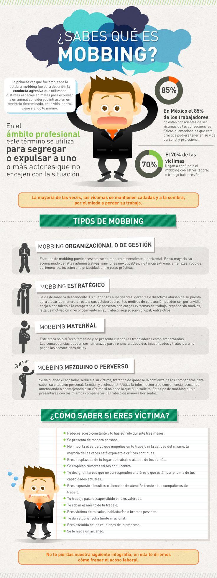 ¿Sabes qué es el #Mobbing? ¿Cómo saber si eres víctima de este problema? #Trabajo #ClimaLaboral