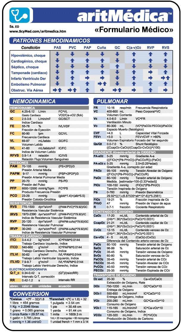 AritMédica Formulario médico