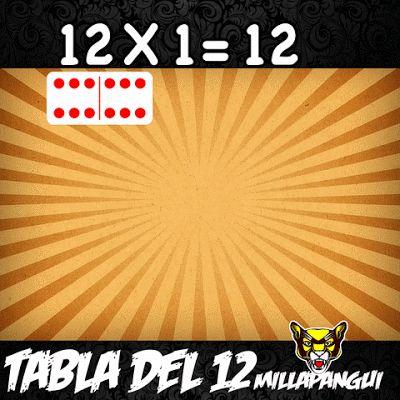 Tabla del 12 múltiplos de 12 multiplicación http://mmillapangui.blogspot.cl/