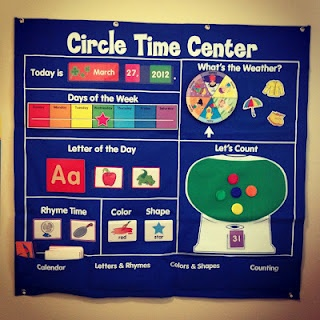 Circle Time Center - make from fabric to roll up and store - maybe with some velcro to make interactive with girls? Colors, shapes, 1-5, letters...I love this!