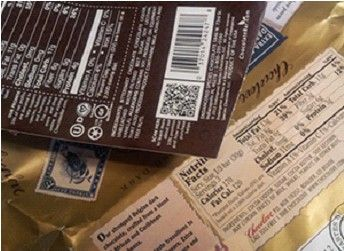 The Wake Up Call: Shopping for Chocolate