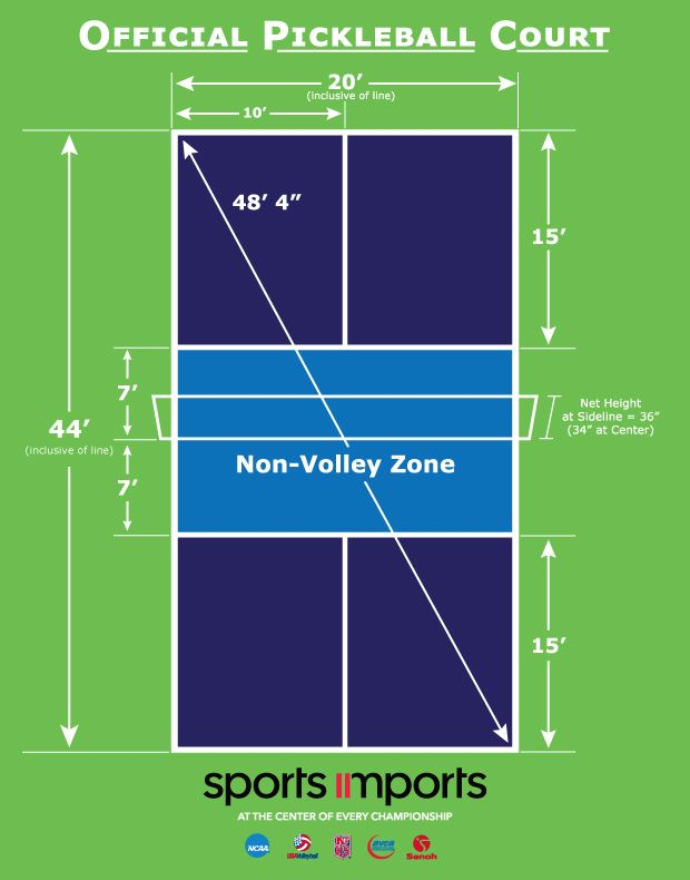 Pickleball Court Diagram And Dimensions Csc Board Volleyball