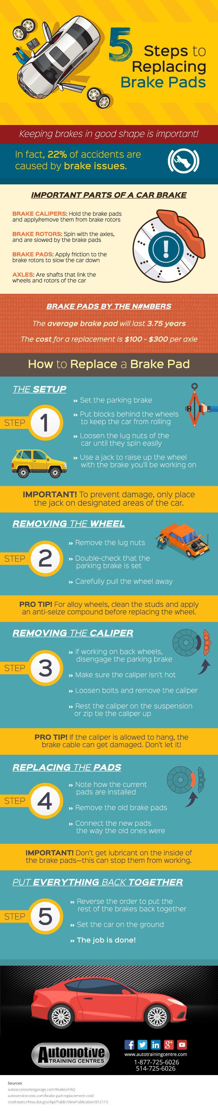 5 steps to replacing brake pads
