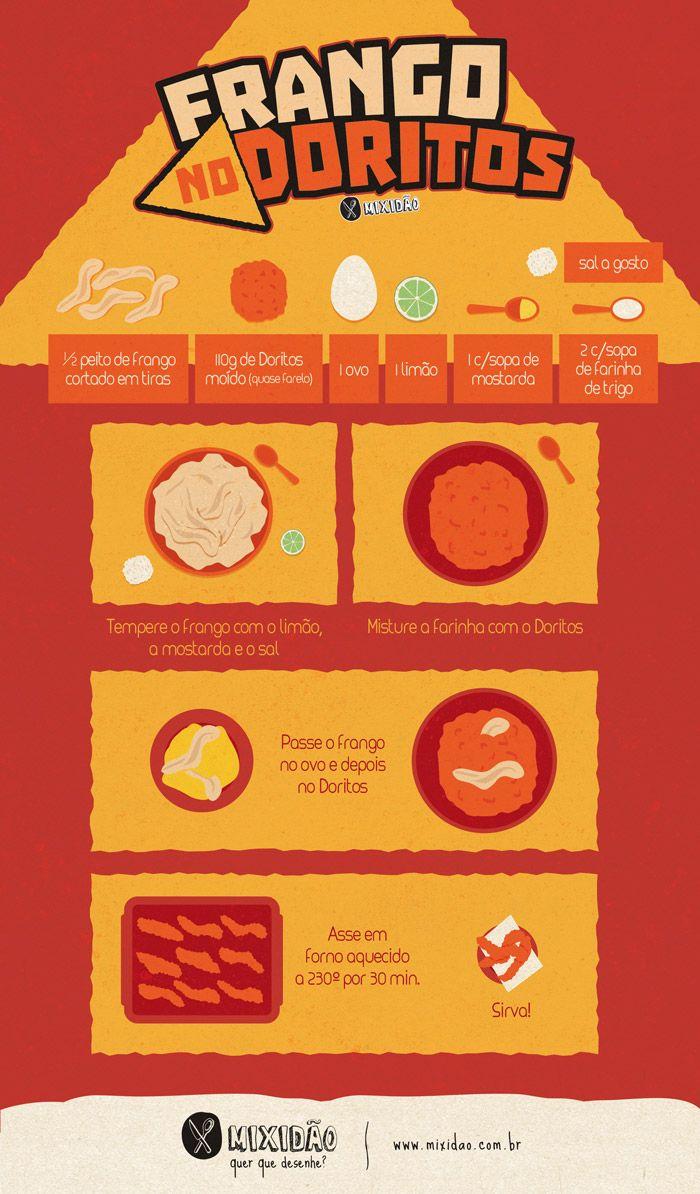 Receita infográfico de Frango empanado no Doritos