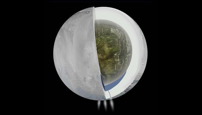 Τις πρώτες εξωγήινες υποθαλάσσιες υδροθερμικές καμινάδες εντόπισε η NASA στον Εγκέλαδο / The first aliens undersea hydrothermal chimneys has identified NASA on Enceladus