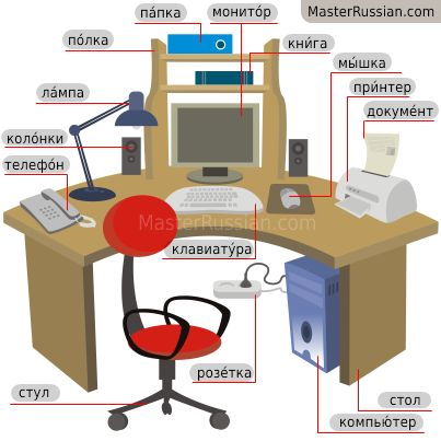 Office Desk - Russian Picture Dictionary
