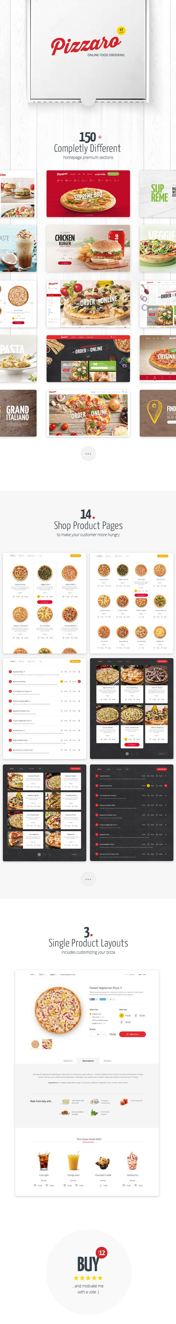 Pizzaro – Meals On-line Ordering eCommerce PSD #On-line, #Meals, #Pizzaro, #PSD