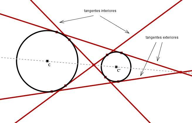 Trazado de tangentes a una o dos circunferencias.