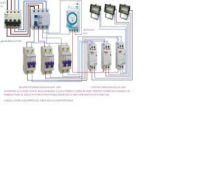 Esquemas eléctricos: focos exteriores