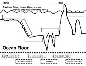 This is a cut and paste parts of the ocean floor worksheet. Ideally, it is to be used to reiterate the parts of the ocean floor that have been taught (either as a classwork review or hw assignment). It labels the parts such as: abyssal plain, continental slope, continental shelf, trenches, mid-ocean ridge and seamount island.