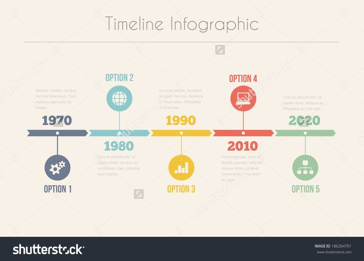 Retro Timeline Infographic, Vector Design Template - 186264701 : Shutterstock