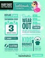 Dental Infographics fro Seewald Page